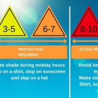 Understanding the UV index can help you take care in the sun!